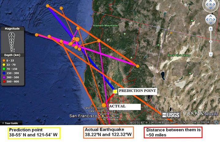 Erdbeben und Prognose