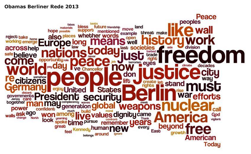 Grafik - Obama-Rede 2013