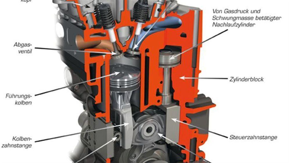 Motorentechnik: Der Achtzylinder-Schreck
