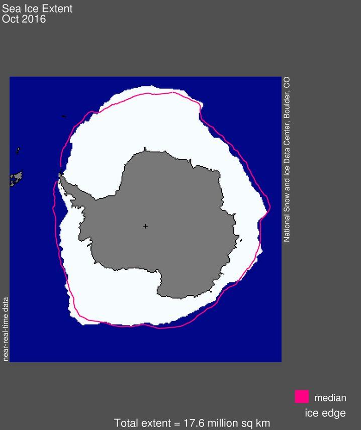 Meereis um Antarktis (weiß) im Oktober 2016: Die rote Kreis zeigt die durchschnittliche Ausdehnung im Oktober.