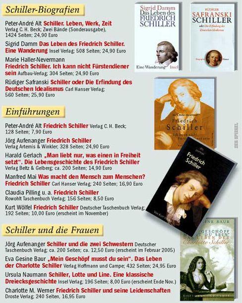 Bücher über Schiller