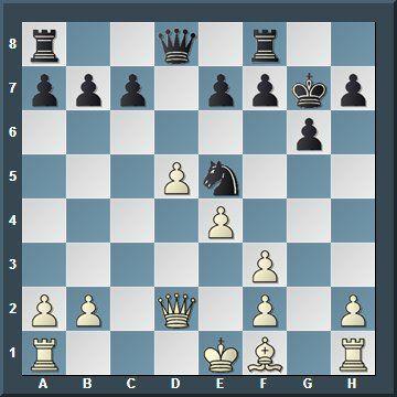 Anand traf eine gute Eröffnungswahl, brachte Carlsen ins Nachdenken und kam zu einer scharfen, zweischneidigen Stellung mit vielen Möglichkeiten für beide Seiten.