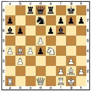17. Zug, weiß: Se4. Geschlagene 43 Minuten dachte Kramnik über diesen Zug nach und plante seine Schritte. Dann zog er den Springer vor, leitete seinen Angriff ein. Noch roch niemand den Braten