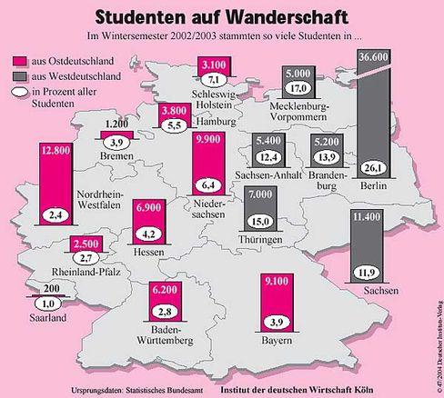 Grafik: Studenten auf Wanderschaft