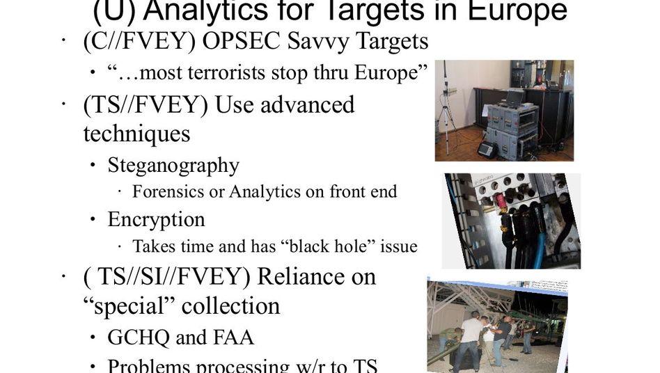 Ausschnitt aus einer NSA-Präsentation: Abkürzungen