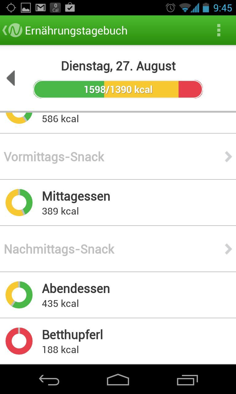 Diätpläne funktionieren wirklich