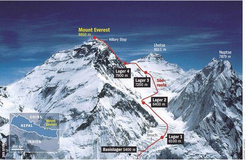 Hillarys Route auf den Everest