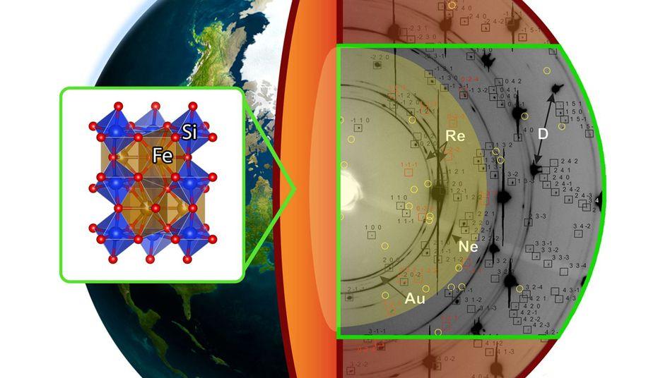 Große Teile des Erdmantels bestehen aus Bridgmanit. Das Mineral hat eine würfelförmige Kristallstruktur.