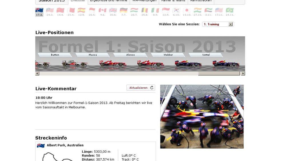 Punkteverteilung Bei Der Formel 1