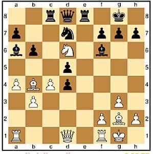 Zug 18, weiß: Sd6. Es wird offenbar: Kramnik geht den König an. Fritz rechnet und sieht sich vorn