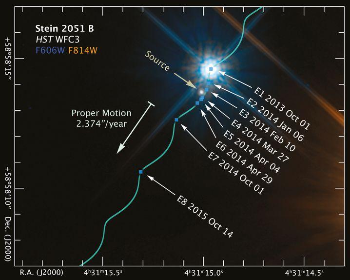 """Einzelne """"Hubble""""-Beobachtungen zeigen scheinbare Bewegung"""