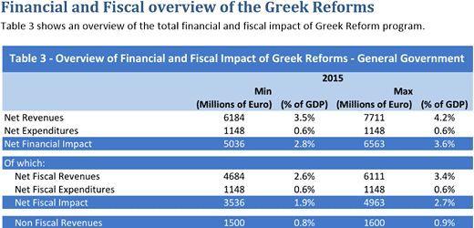 Screenshot PDF Reformliste Griechenland
