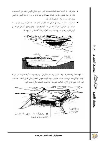 "Qaida-Magazin ""Mu'askar al-Battar"": Theologie, Waffenkunde, Ratschläge für den Dschihad"