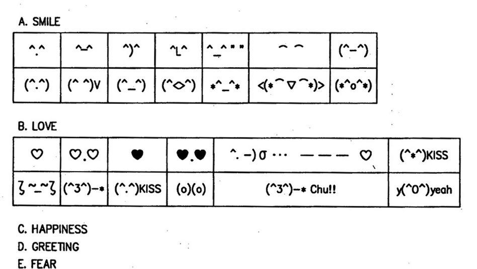 Emoticons: Samsung hat 2001 ein Verfahren zur Emoticon-Eingabe patentiert