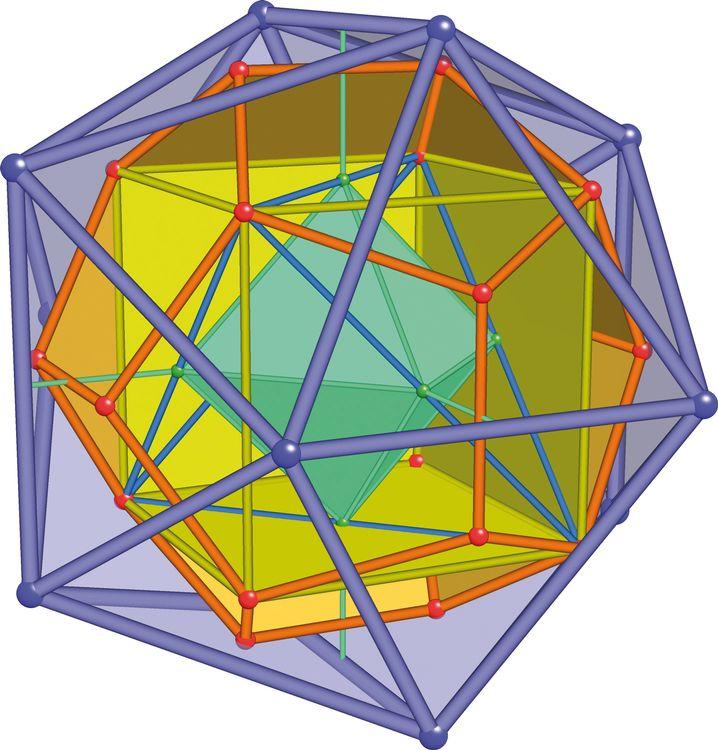Konstruktion der Dualkörper: Verbindet man die Mittelpunkte der Seitenflächen eines Platonischer Körper, erhält man seinen Dualkörper.