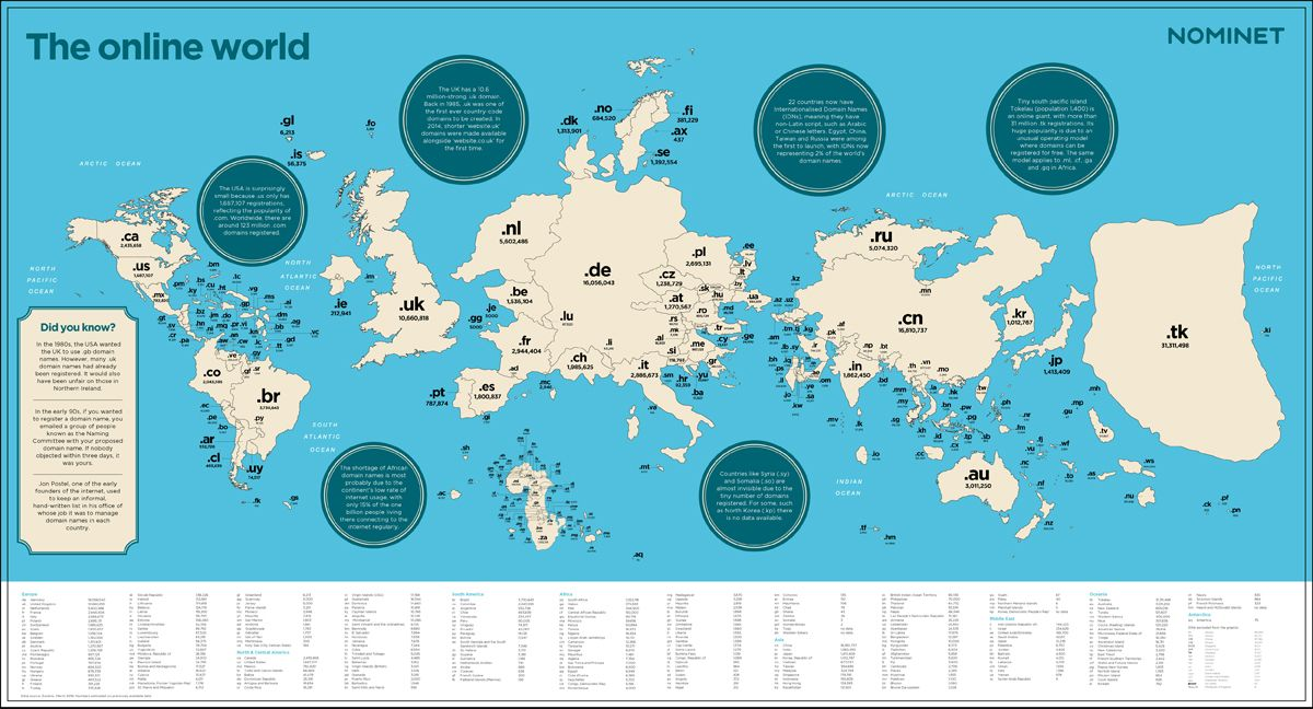 EINMALIGE VERWENDUNG Weltkarte nach Internet-Domains
