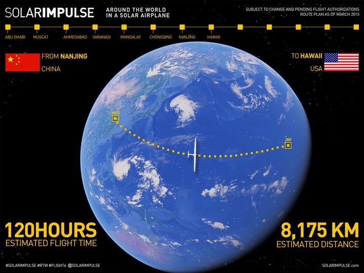 """Grafik: Die Route der """"Solar Impulse"""" von China nach Hawaii"""
