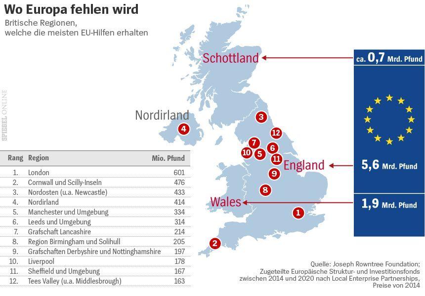 Grafik - EU-Förderung - Wo Europa fehlen wird