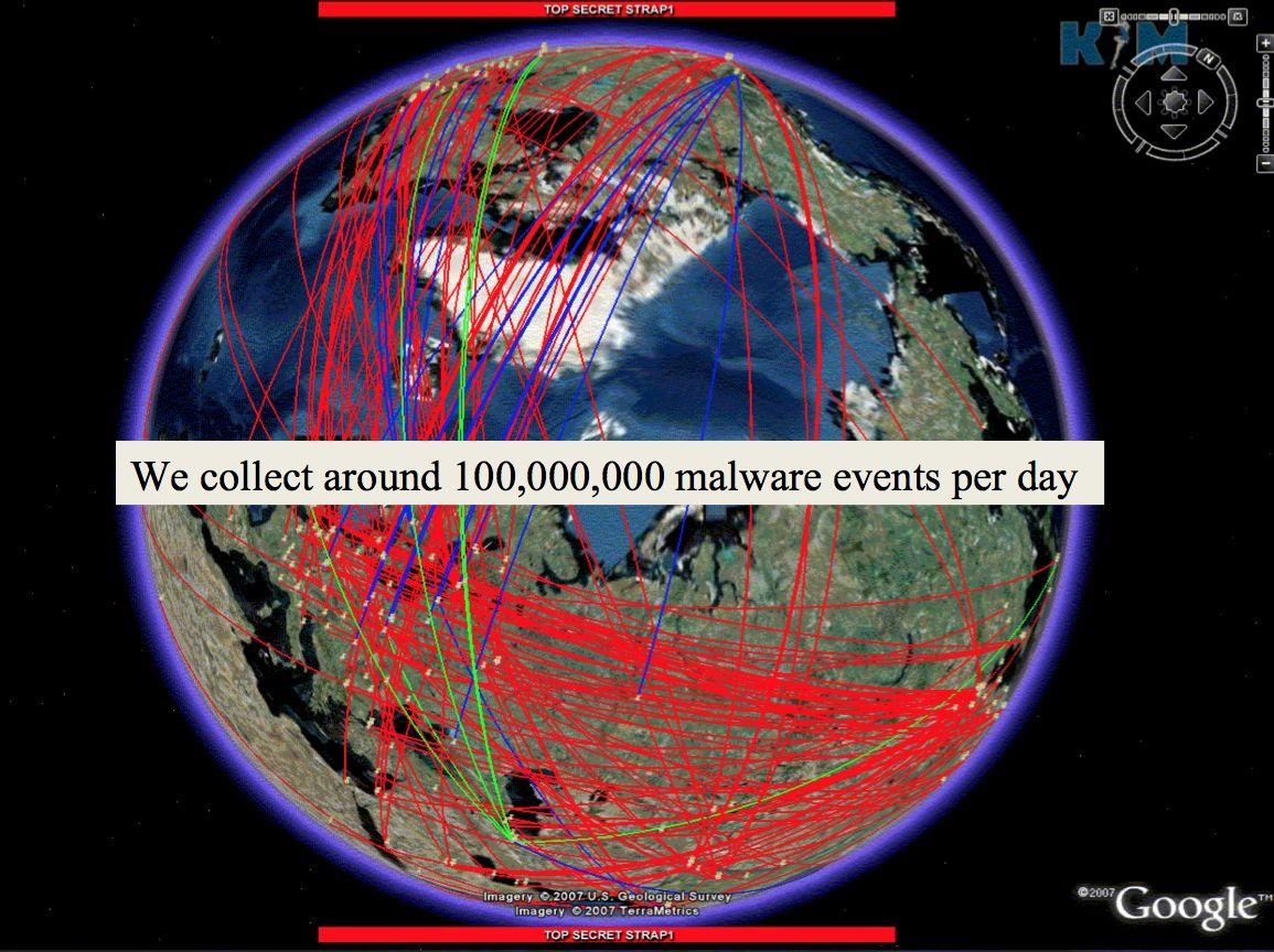 GCHQ / Antivirus / Kaspersky