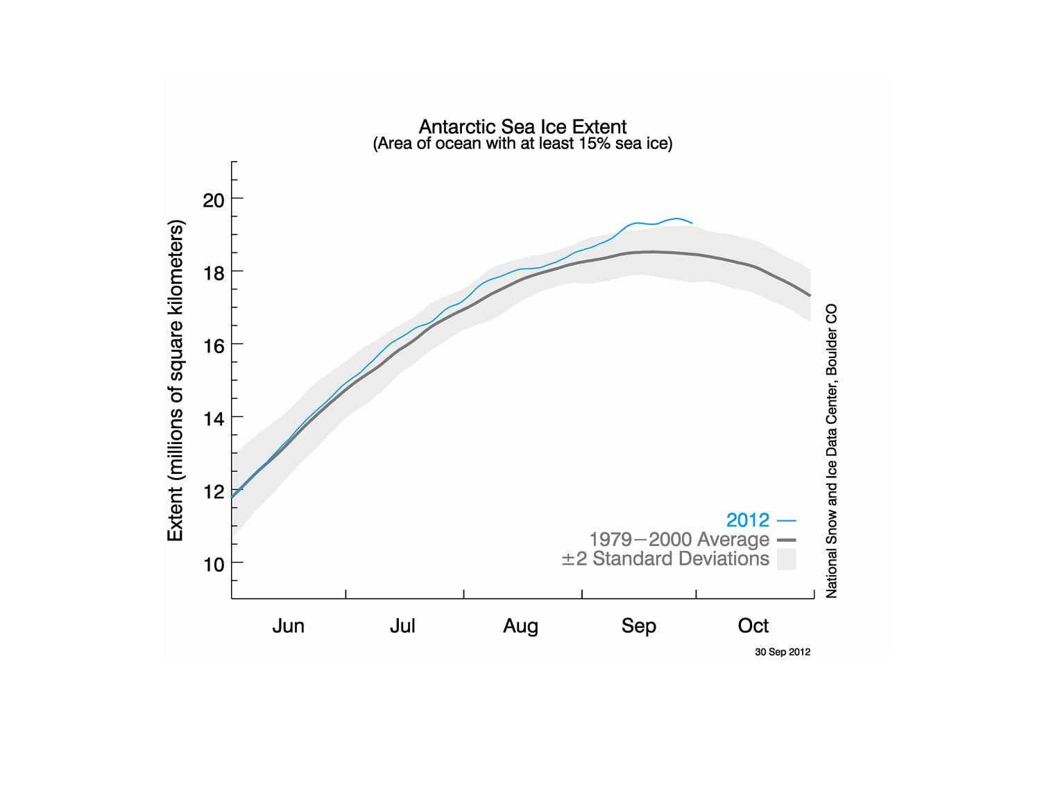 EINMALIGE VERWENDUNG GRAFIK Antarktis / Eisschmelze / Meeresanstieg / WISSENSCHAFT