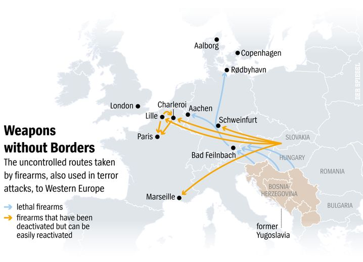 Graphic: How weapons get to Western Europe.