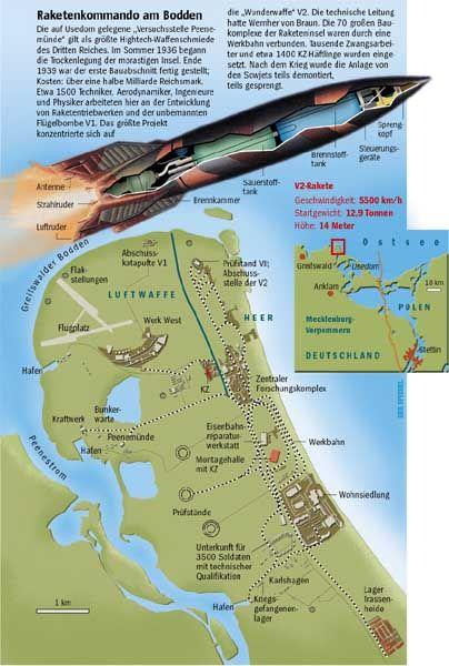 Peenemünde: Raketenkommando am Bodden