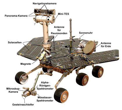 """Instrumente an Bord von """"Spirit"""": Nur indirekter Nachweis früheren Mars-Lebens möglich"""