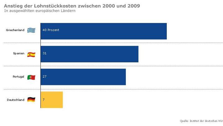 Statistik: Vorurteile im Faktencheck