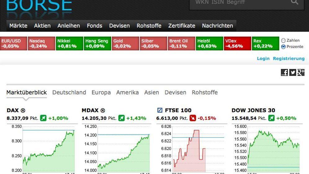 Übersicht: So nutzen Sie die neuen Börsenseiten