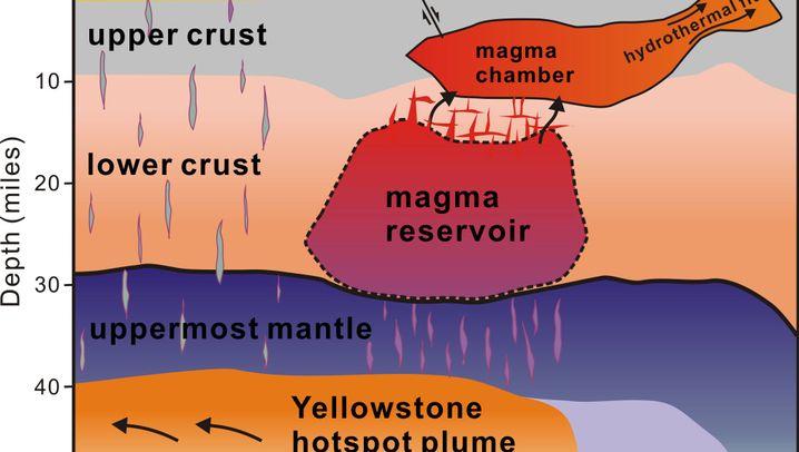 Supervulkane: Magmamonster in aller Welt
