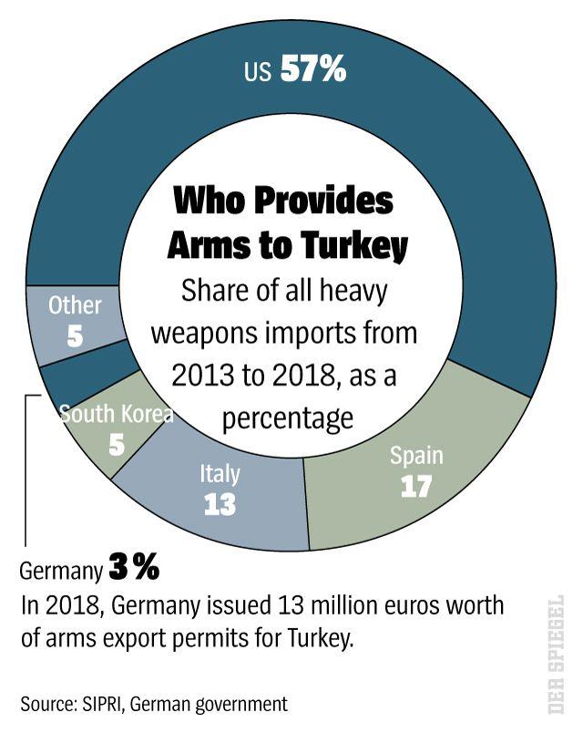 Grafik Heft Seite 14 43/19 International