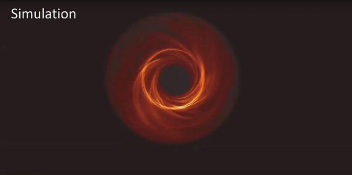 Simulation des schwarzen Lochs