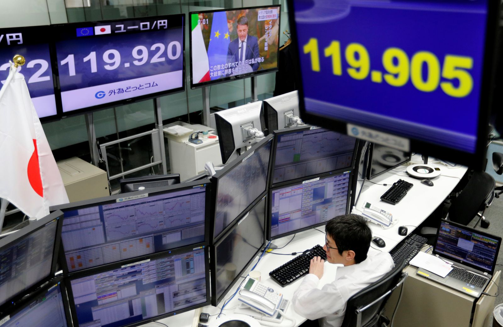 GLOBAL-MARKETS/ Italien Japan Börse