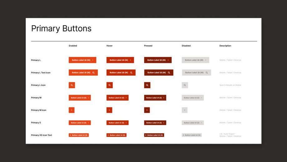 Das neue Designsystem: Modular aufgebaut umfasst es alle Bestandteile des neuen Layouts