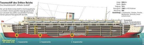 """Querschnitt der """"Gustloff"""": Kreuzfahrtschiff im Kriegseinsatz"""