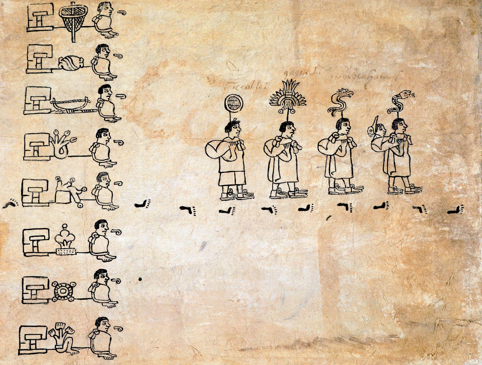 The Boturini Codex fragment