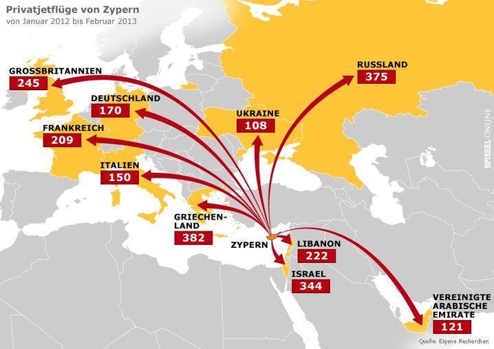 Top Ten der Privatjetflüge von Zypern (von Januar 2012 bis Februar 2013)