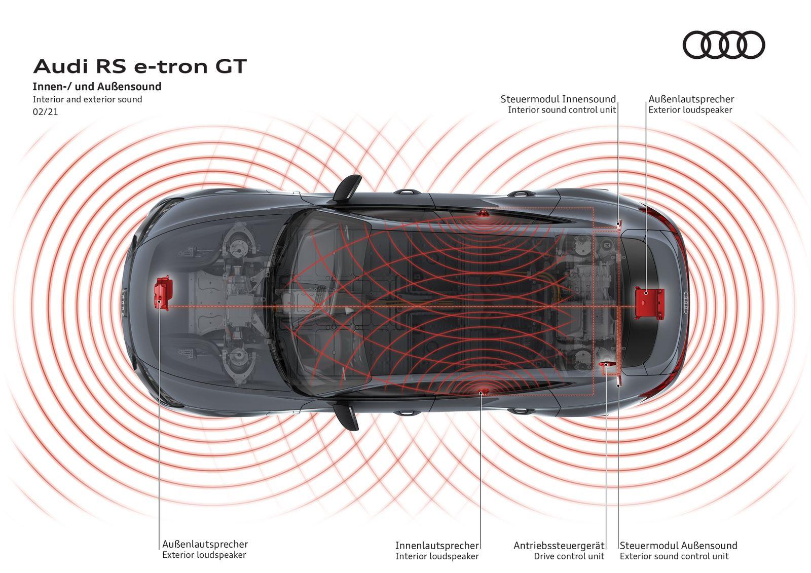 E-Auto Sound: Audi RS e-tron GT