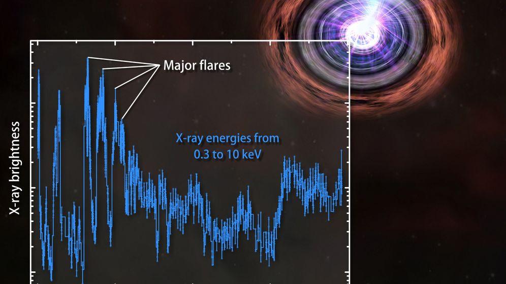 Langer Gammablitz: Explosion zeugt vom Sternentod