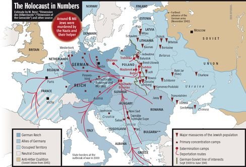 The Holocaust in numbers.