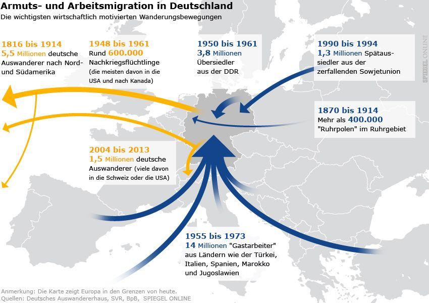 Karte - Armuts- und Arbeitsmigration in Deutschland - Wichtigste wirtschaftlich motivierte Wanderungsbewegungen