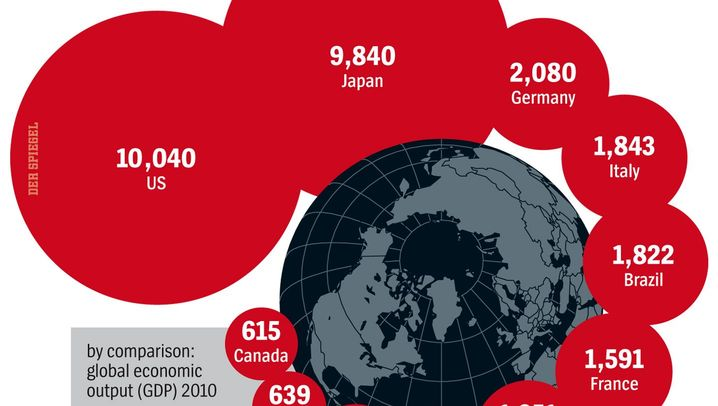 Graphics Gallery: The Most Important Facts about the Global Debt Crisis