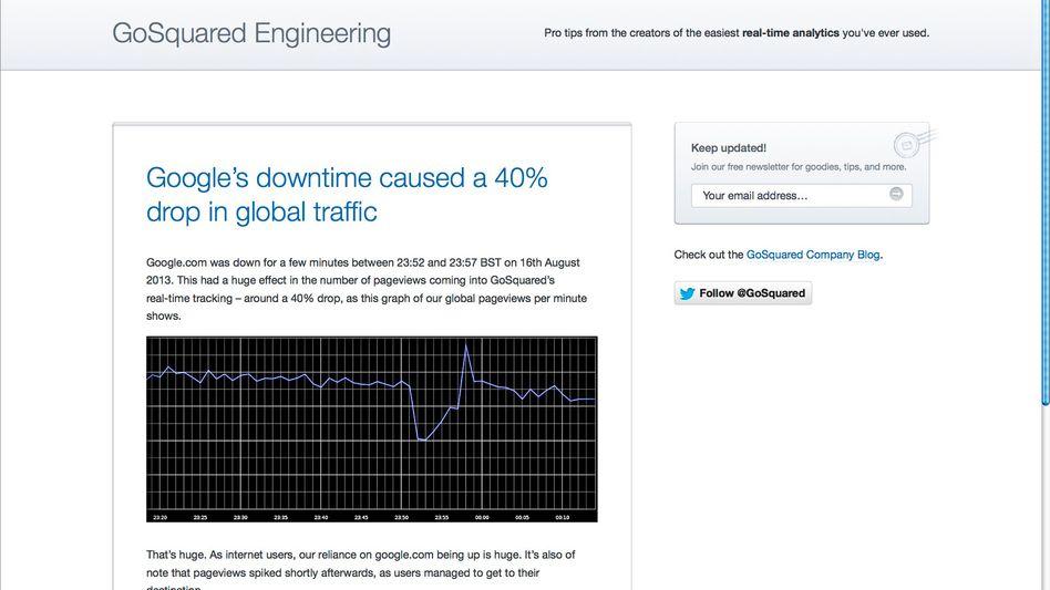 GoSquared-Analyse: Massiver Traffic-Rückgang, als Google ausfiel
