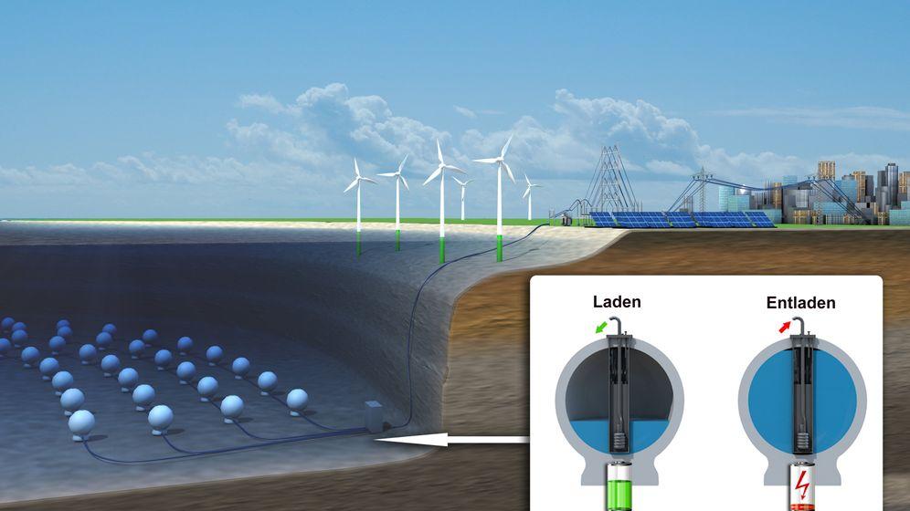 Energiewende: Stromspeicher auf Tauchstation