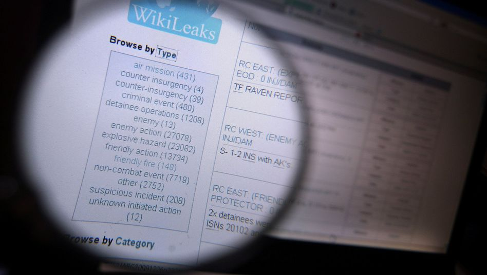 Is it right or wrong to publish documents obtained by WikiLeaks?