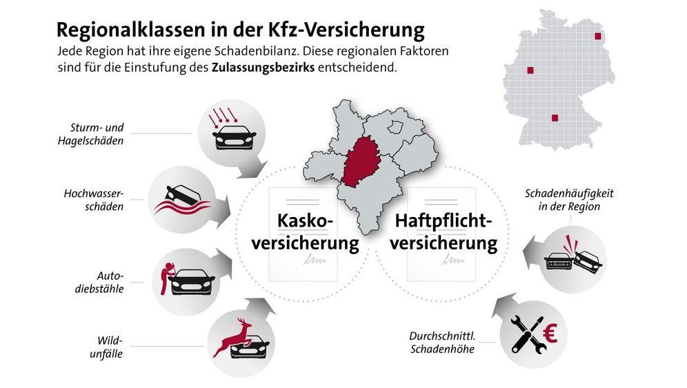 Kfz-Versicherung 2017: Die neuen Regionalklassen im Überblick