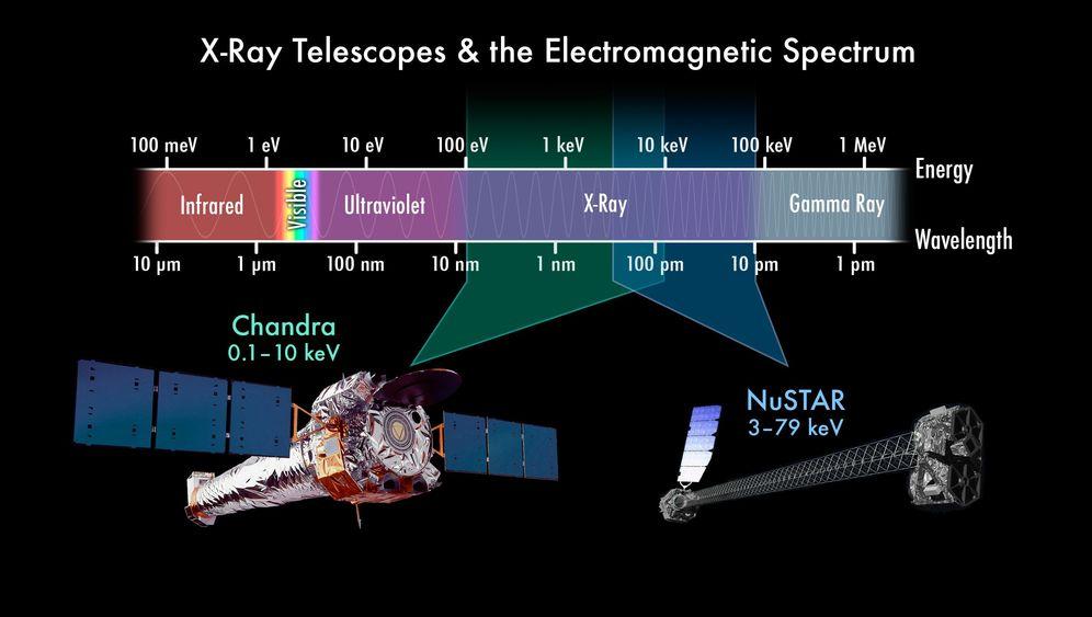 """Weltraumteleskop """"Nustar"""": Neue Bilder von Cassiopeia A"""
