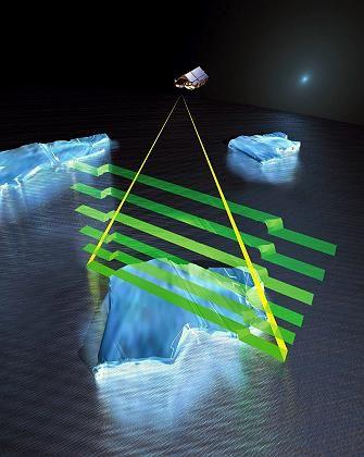 """""""Cryosat"""", so wie er hätte arbeiten sollen: Messungen der polaren Eiskappen fallen aus"""