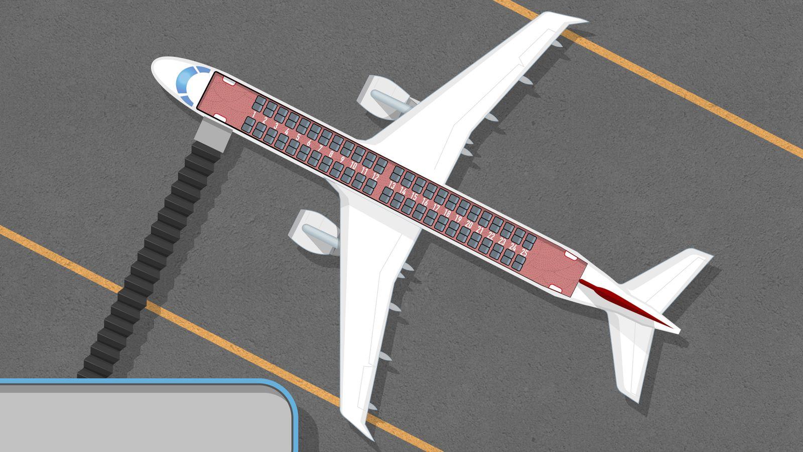 RDW Flugzeug Sitzplätze Sizetest v3