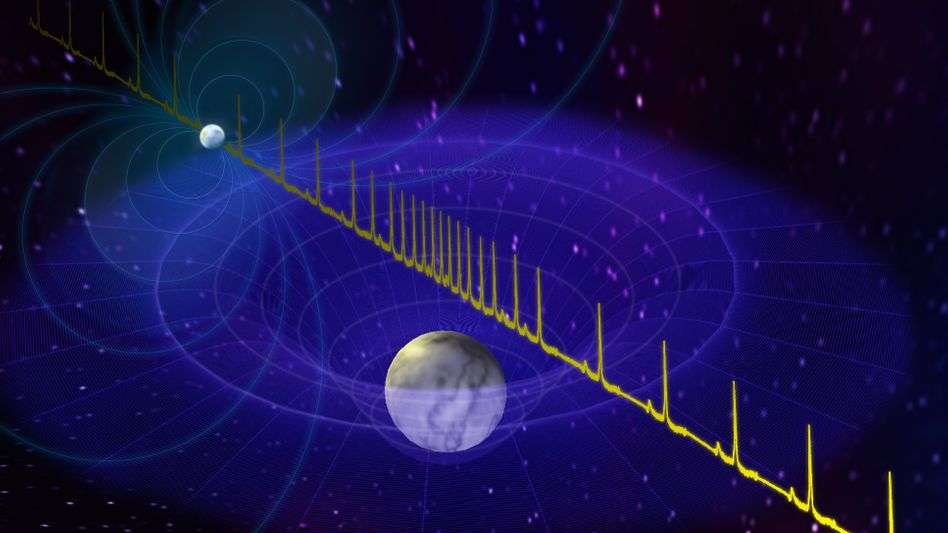 Shapiro-Verzögerung (Zeichnung): Weißer Zwerg (vorn) beeinflusst Radiowellen des Pulsars